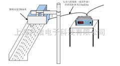 SH-8B火山灰水泥水分仪在线非接触式近红外水分仪