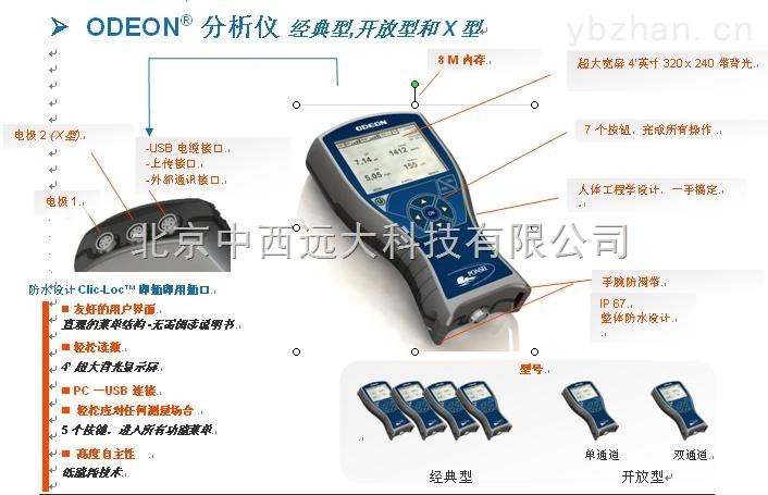 庫號:M11078-數字化便攜分析儀/便攜式多參數水質分析儀