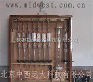 奥氏气体分析仪 型号:CN61M/1903