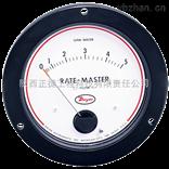 RMVII-22Dwyer RMVII系列圓盤指示式流量計