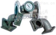 流量指示器 型號:SO77-BLZ4-80-45/28 庫號:M26043