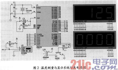 基于ds18b20的温度测量和显示系统设计与仿真