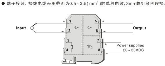 n;w;j 等各型热电偶 可选毫伏信号输入:-5~ 60mv 范围 最小毫伏量程