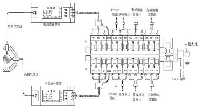 技术说明 输 入: 传感器输入:HN800系列电涡流位移传感器,灵敏度为8V/mm 输入点数:2点 输入阻抗:≥10KΩ 测量范围:0-800um 任意可调 系统输入/输出转换精度: 记录输出:±1.0% 25 数码显示:±1.0% 25 频率响应:10HZ~1KHz 记录输出:4~20mA(负载≤500Ω) 缓冲输出:传感器信号经缓冲放大后从后面板端子输出 传感器电源输出:-24VDC±10%,15mA,短路限流≤30