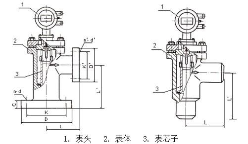 电磁流量计的安装: 1、电磁流量计应安装在水平管道较低处和垂直向上处,避免安装在管道的最高点和垂直向下处;  2、电磁流量计应安装在管道上升处;  3、在开口排放管道安装,应安装在管道的较低处; 4、若管道落差超过5m时,在传感器的下游安装排气阀;  5、电磁流量计应在传感器的下游安装控制阀和切断阀,而不应安装在传感器上游; 6、传感器绝对不能安装在泵的进出口处,应安装在泵的出口处; 7、在测量井内安装电磁流量计的方式; 图7备注:1.