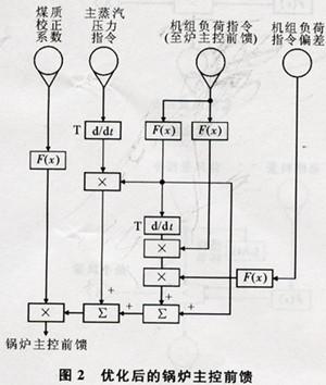 电路 电路图 电子 原理图 300_354