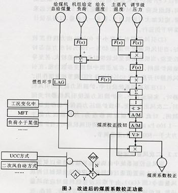 机组惯性时间常数公式