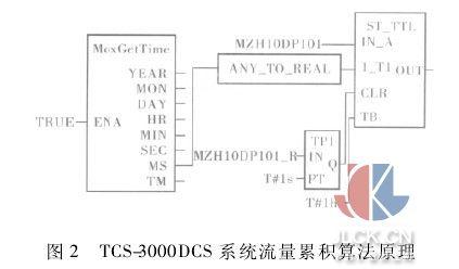 tp.ms6.pc821电路图