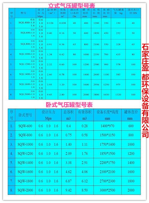 隔膜式气压罐型号表图片