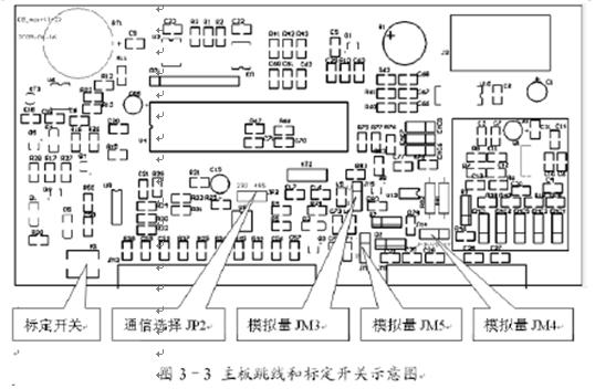 耀华xk3190-c8称重显示仪表安装说明书