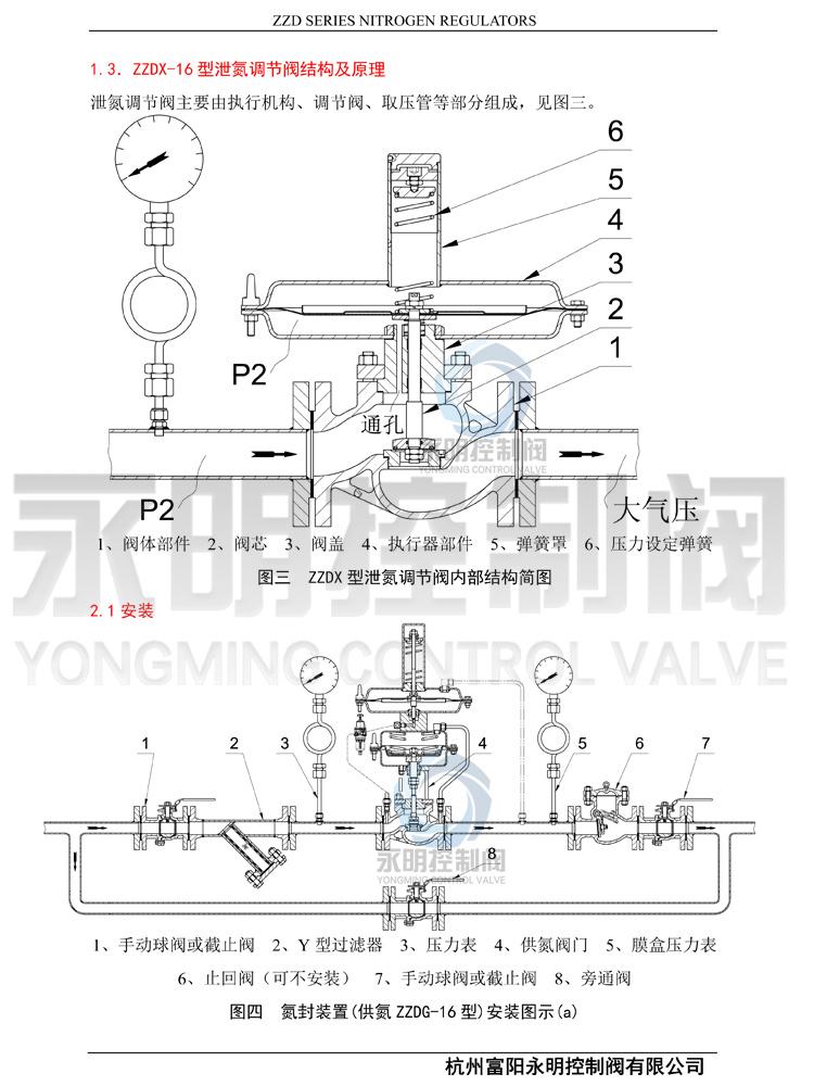 zzvp-16b 自力式微压调节阀图片