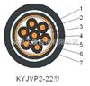 供应KYJVR仪表控制电缆